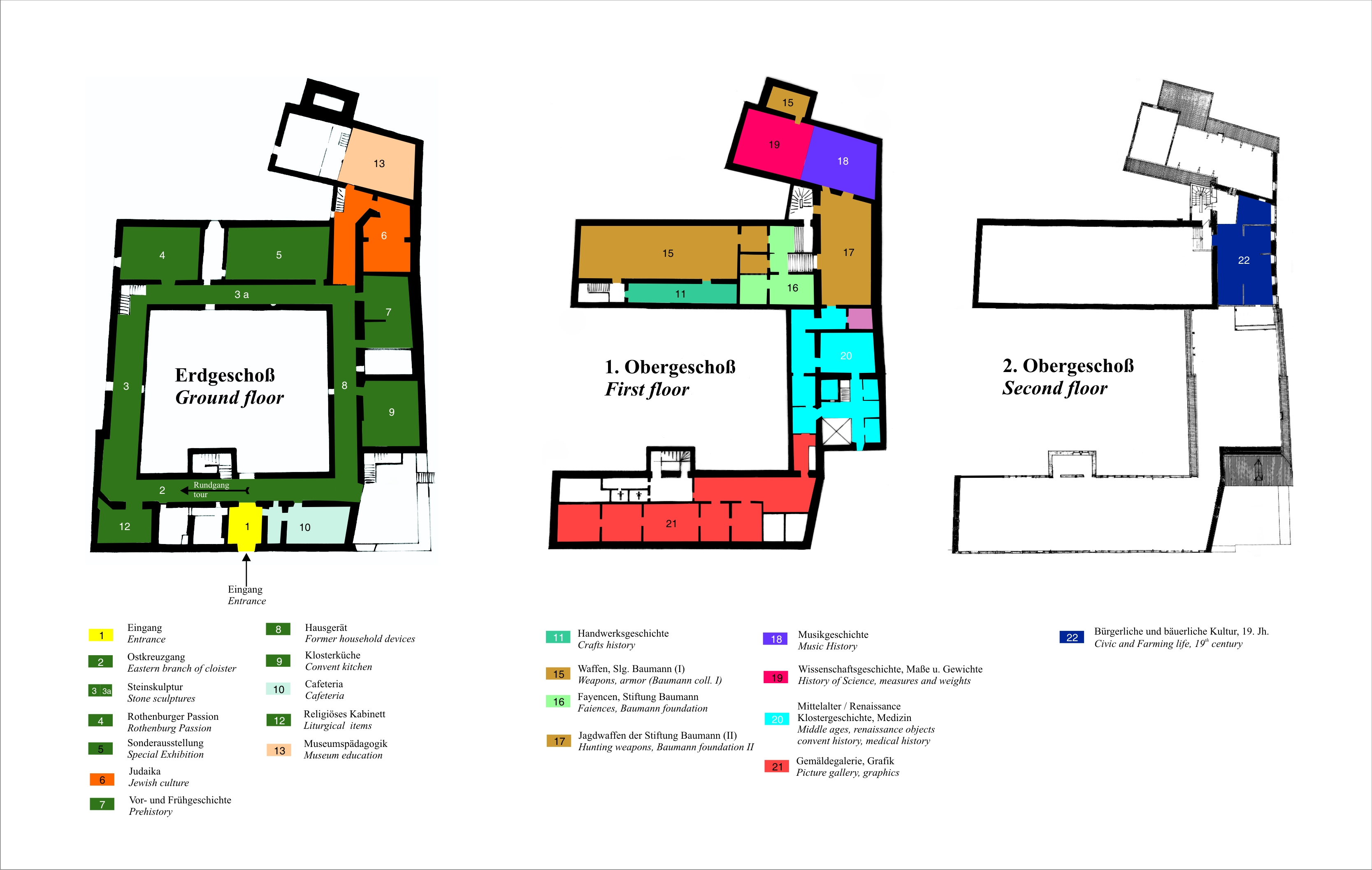 Museumsplan RothenburgMuseum